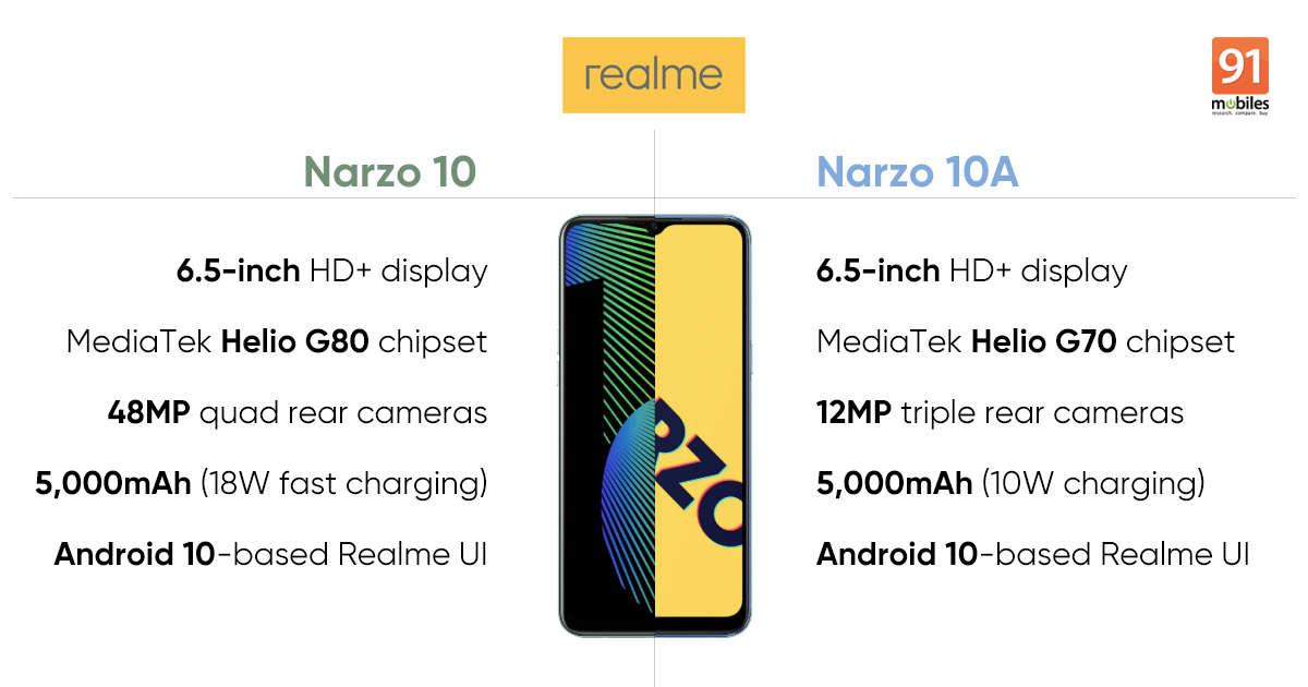Realme Narzo 10与Realme Narzo 10A:这是所有区别