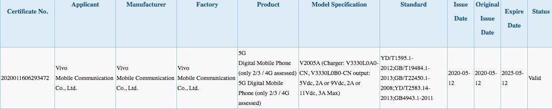带有未宣布的三星Exynos 880 SoC的Vivo Y70s 5G在Geekbench上市