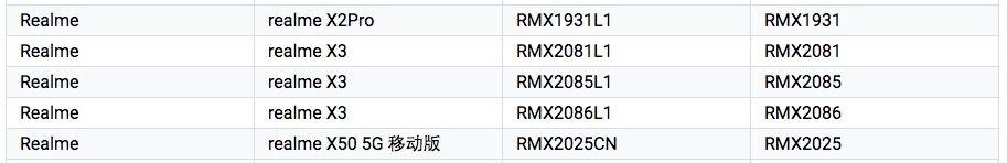 Realme X3,X3 Pro和X3 SuperZoom获得BIS认证,即将在印度推出