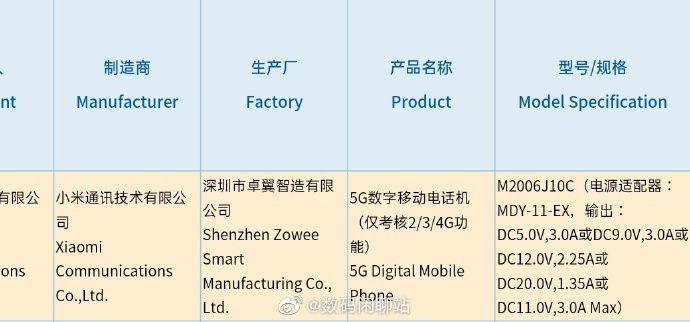 据称具有33W快速充电支持的Redmi K40通过3C认证出现