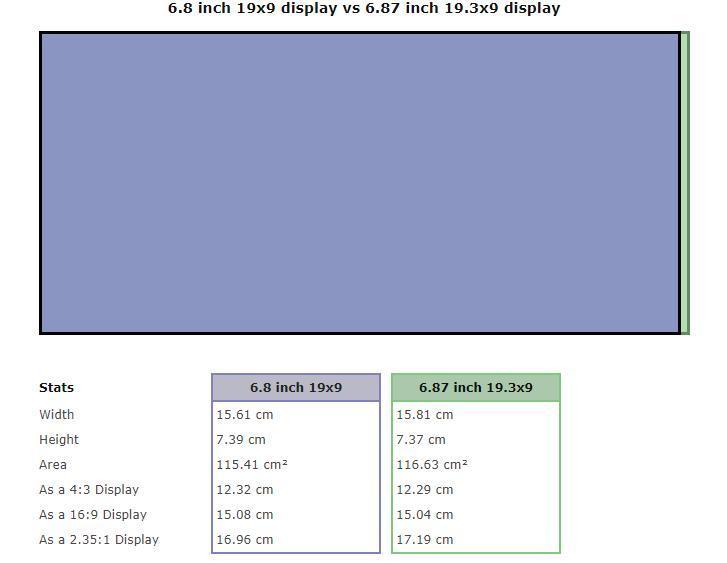 三星Galaxy Note 20 Ultra可能提供19.3:9的宽高比