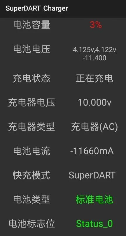Realme的120W Ultra Dart快速充电技术可能会在本月亮相