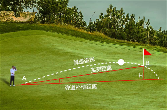 小米推出Mileseey高尔夫激光测距仪