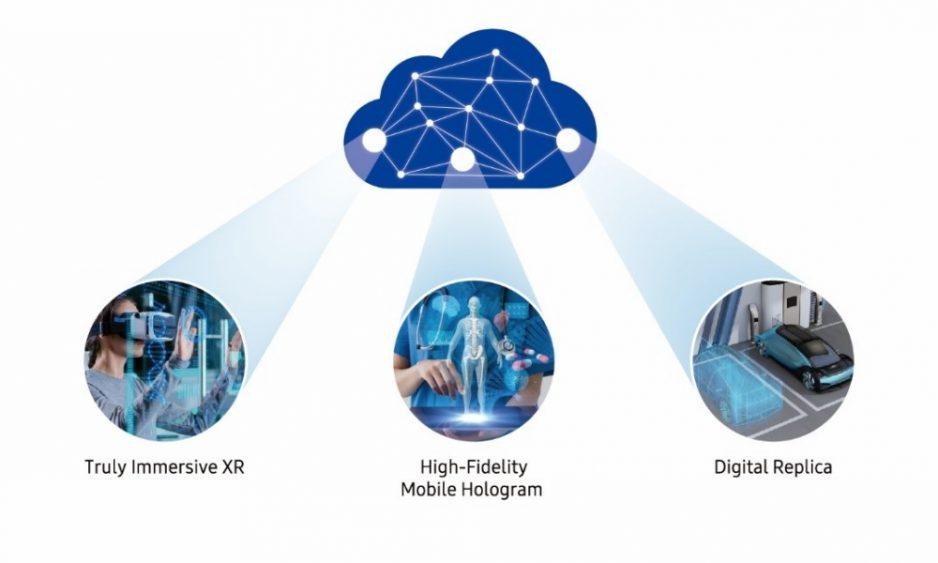 三星预计6G将于2028年商用