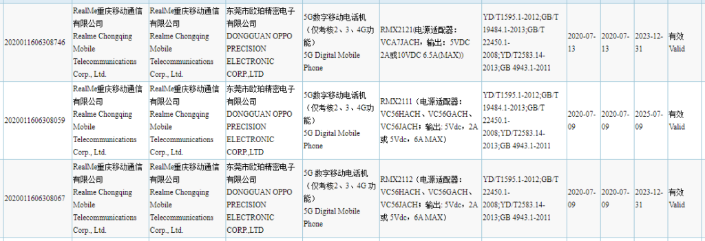 配备65W快速充电器的Realme RMX2121发现于3C