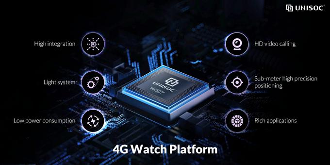 推出用于智能手表的UNISOC W307 4G处理器