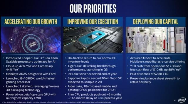 英特尔的7纳米CPU被推迟,至少要到2022年才能到货
