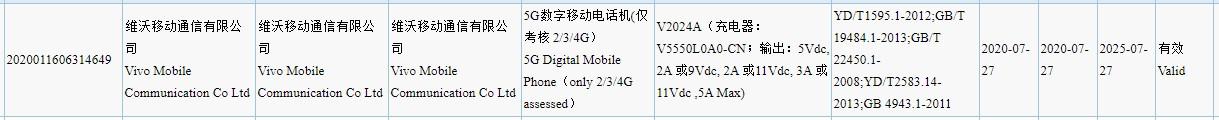 Vivo V2024A Snapdragon 865旗舰产品已通过3C认证;可能是iQOO 3 Pro 5G吗?