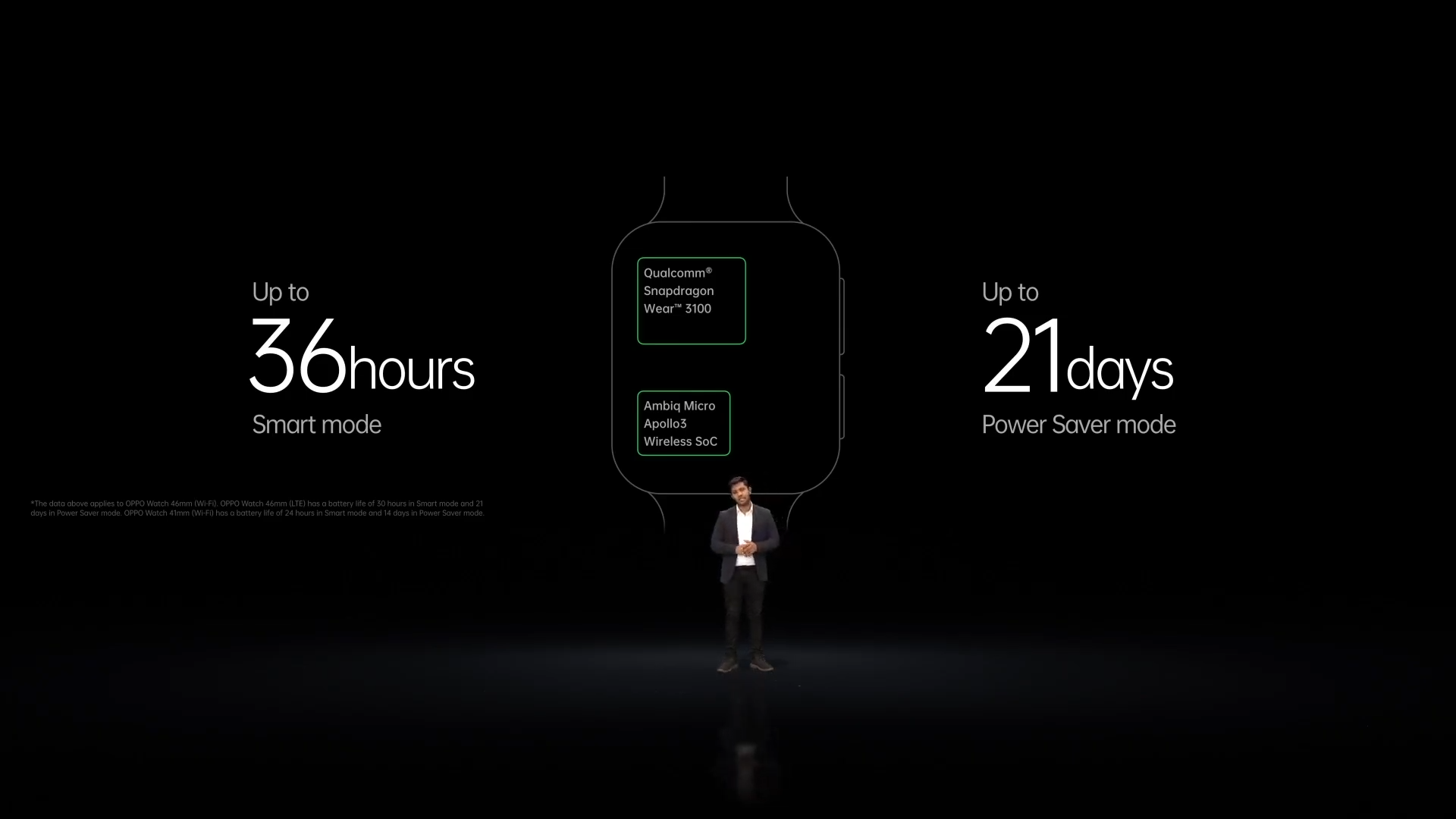 Oppo Watch在印度推出,具有弧形AMOLED显示屏,续航时间长达21天