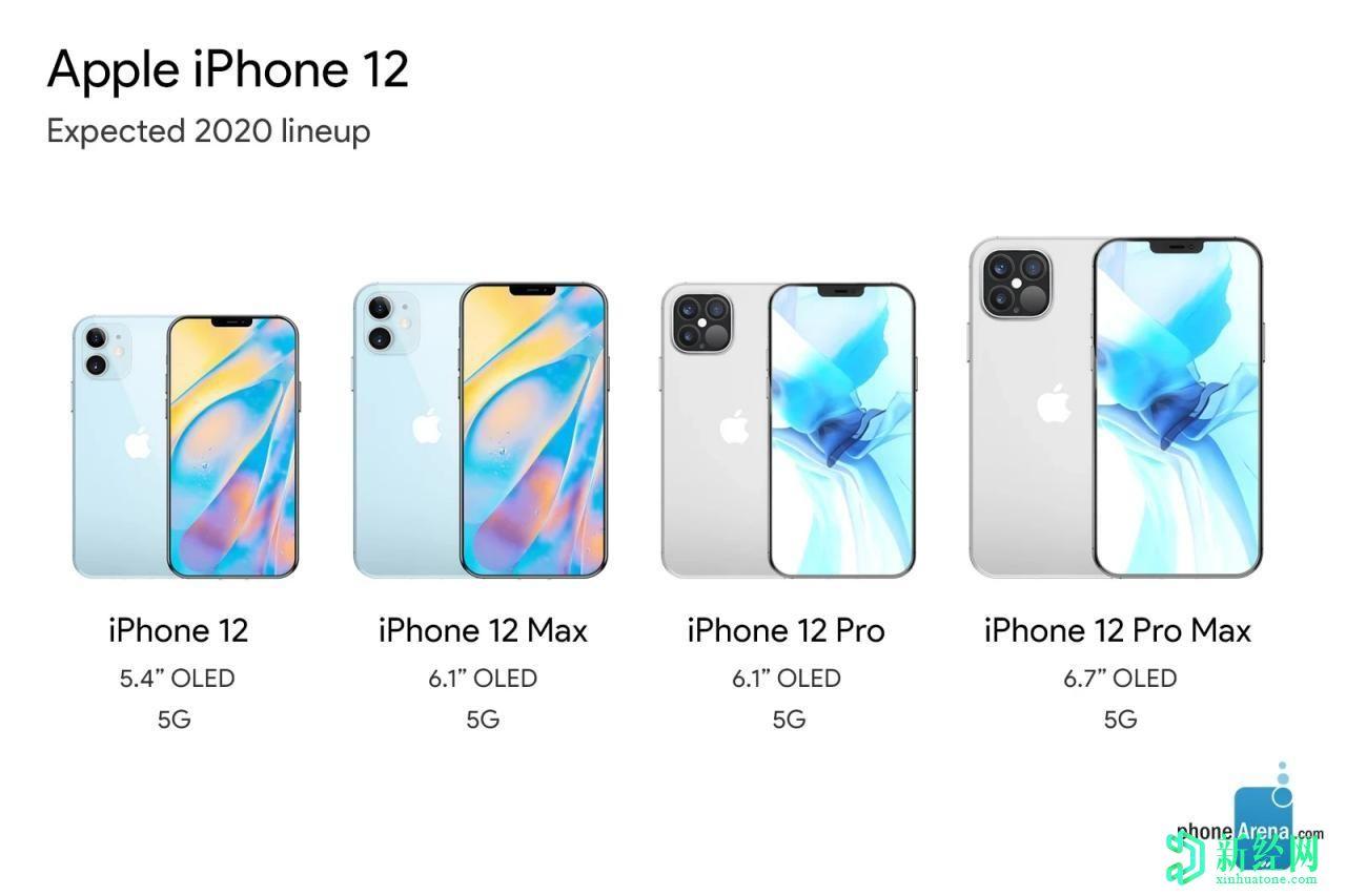 这就是iPhone 12首次亮相后2020年iPhone阵容的样子