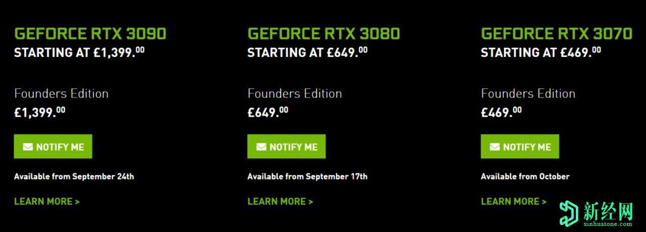 报告称,到2021年英伟达GeForce RTX 30 GPU将供不应求