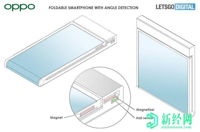 专利显示OPPO的Moto-Razr折叠式智能手机