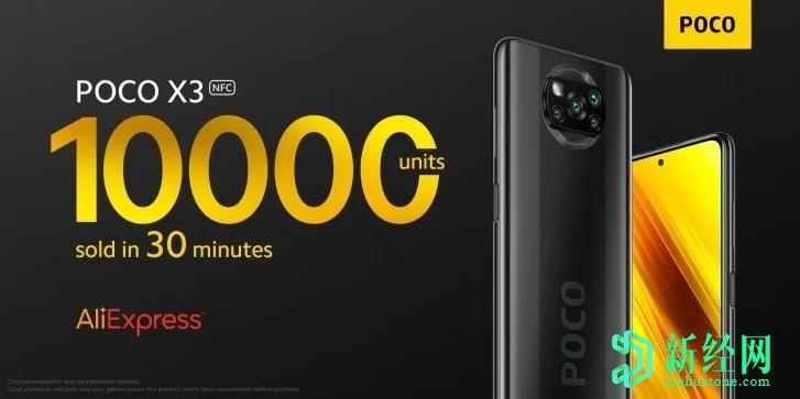 POCO在短短30分钟内售出了超过1万台X3 NFC设备
