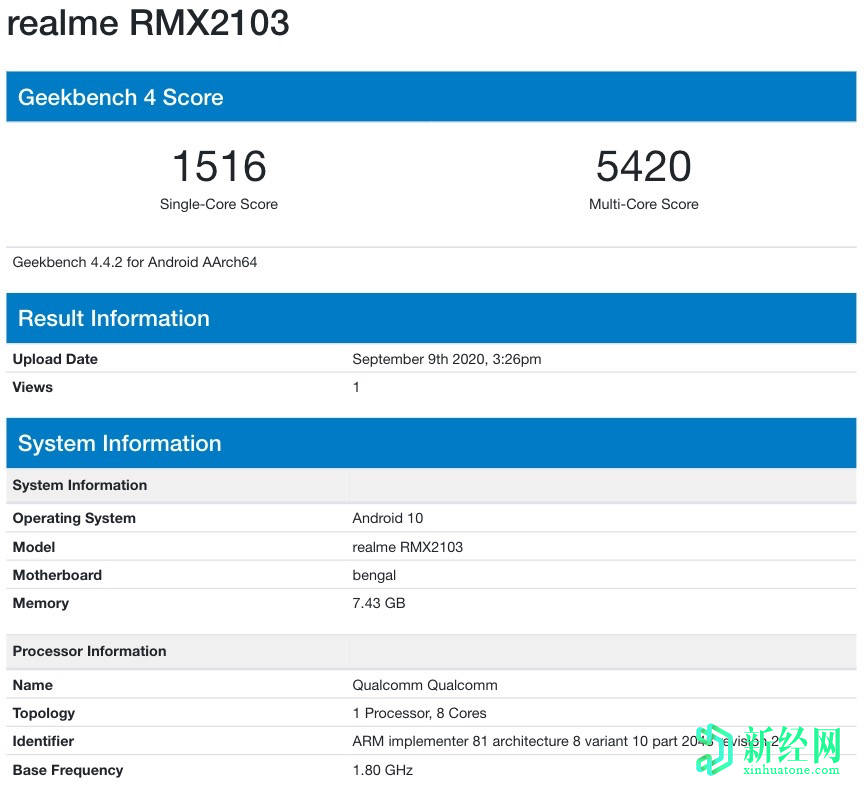 Realme 7i Geekbench列表揭示了Snapdragon 662和8 GB RAM