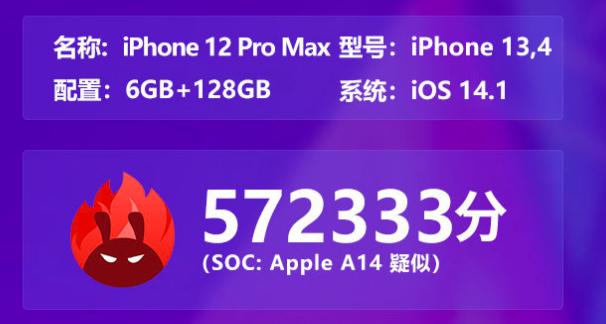 iPhone 12 Pro Max性能测试揭晓