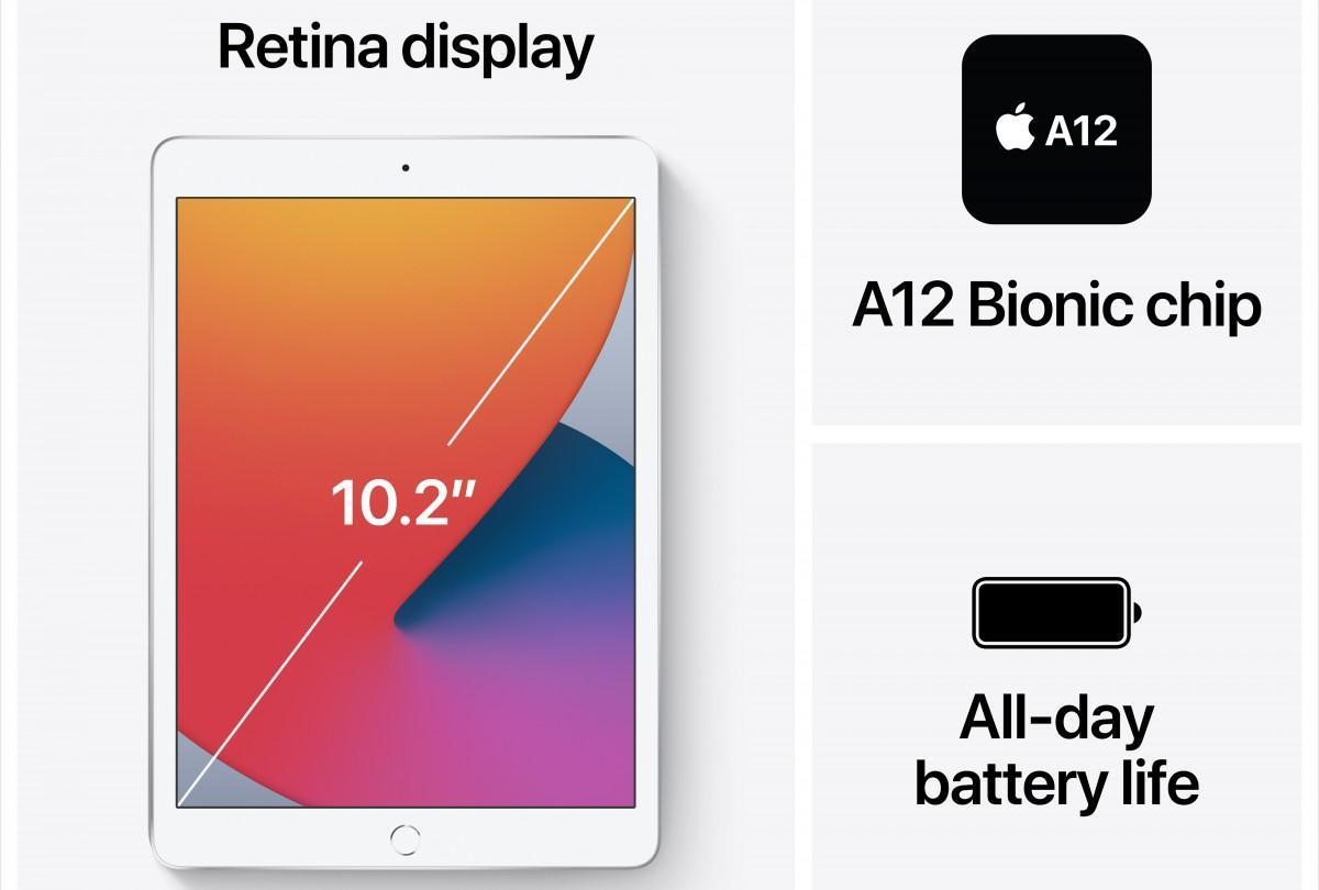 苹果新的第8代iPad仅售299美元