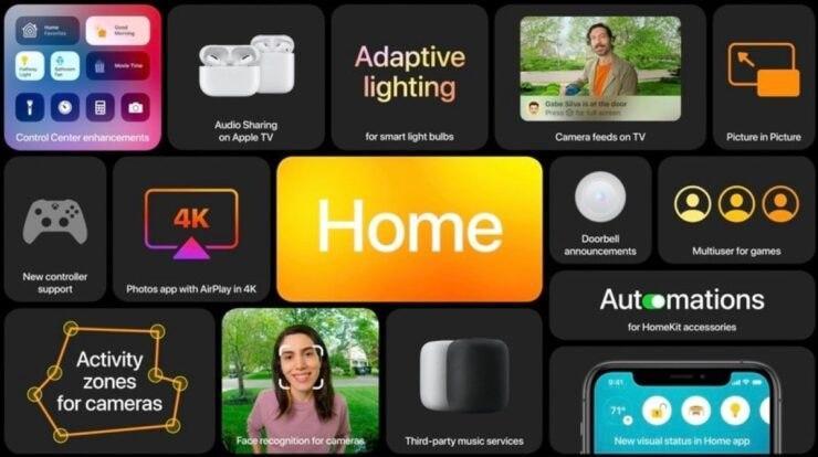 Apple TV YouTube App现在获得4K支持