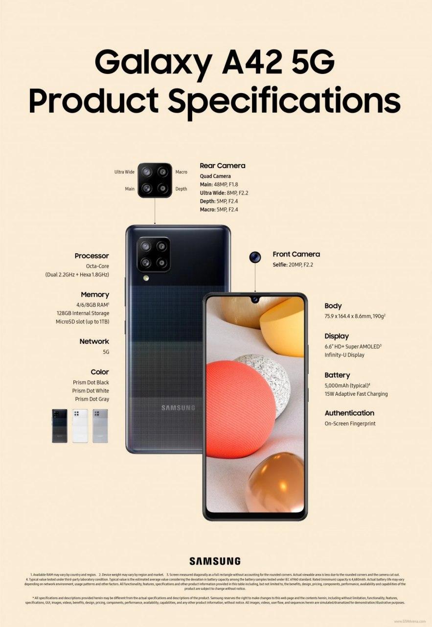 三星正式发布Galaxy A42 5G的完整规格