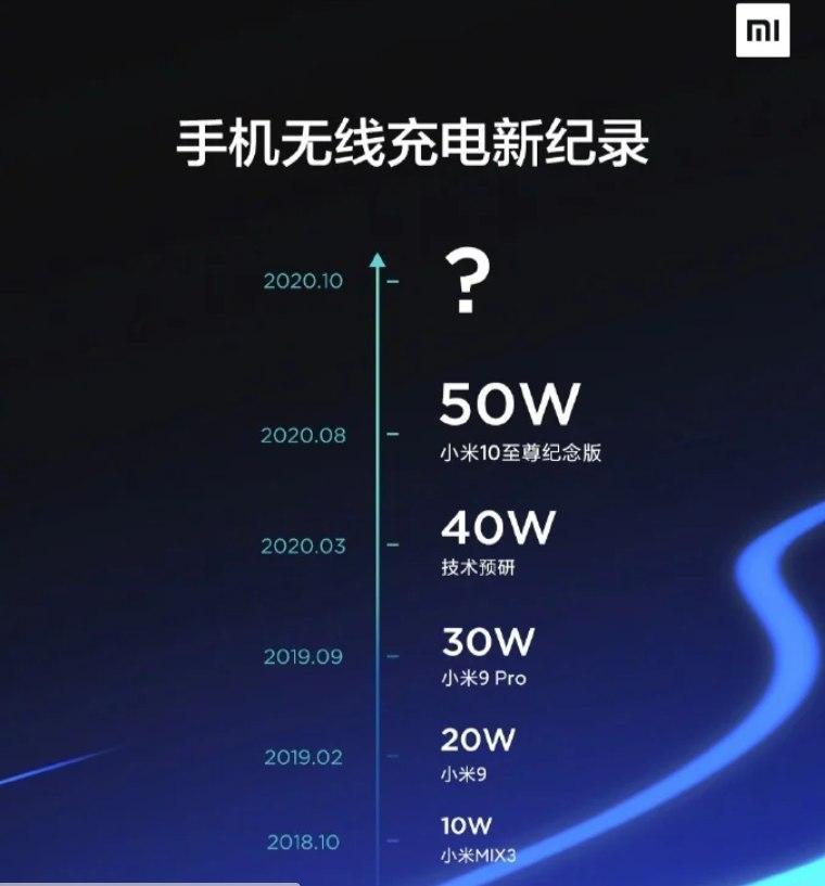 小米将于明天宣布一项新的无线快速充电技术