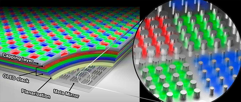 三星与斯坦福大学合作生产10,000PPI OLED显示器
