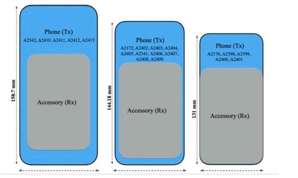 苹果iPhone 12型号具有反向充电功能,该功能将与新的AirPods和AirTags一起推出