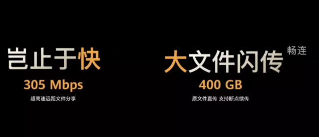 华为Mate 40的5G功能强大,足以传输高达400 GB的文件