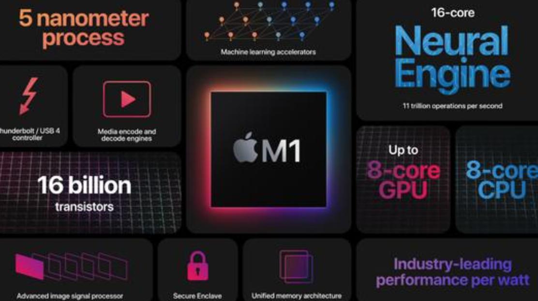 苹果首款具有5nm架构的计算机处理器M1