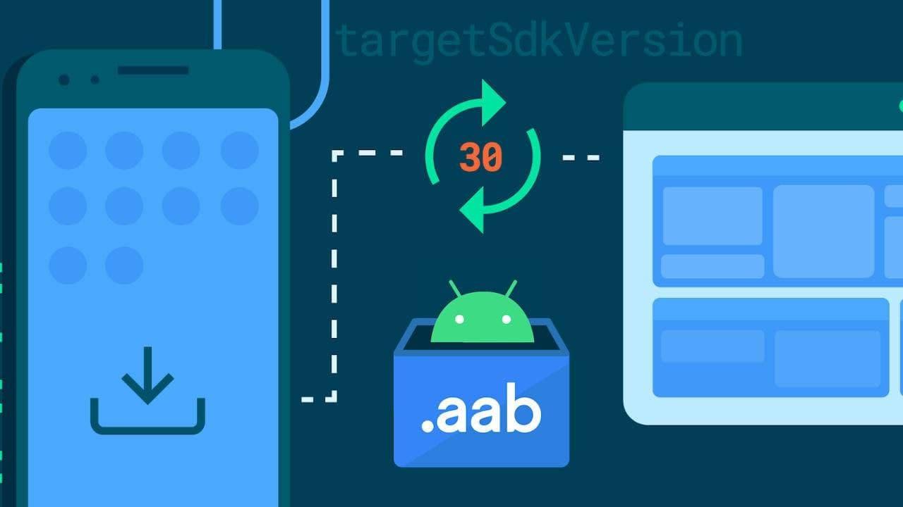 Android App Bundle对开发人员和高级用户可能有不利影响