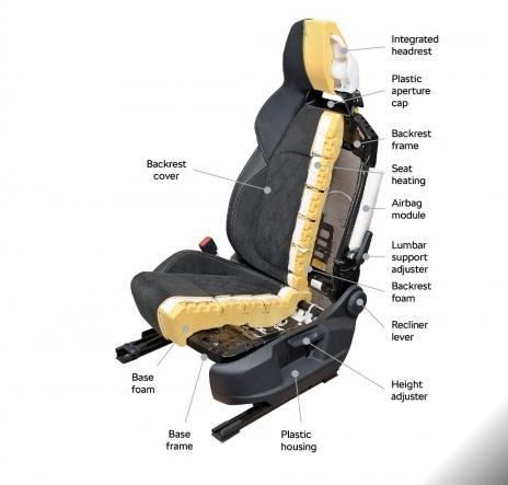 这就是多年来汽车安全座椅的演变方式