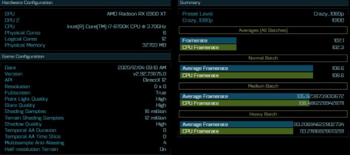 AMD Radeon RX 6900 XT性能测试揭示结果