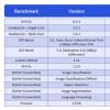 高通公布Snapdragon 888基准测试结果