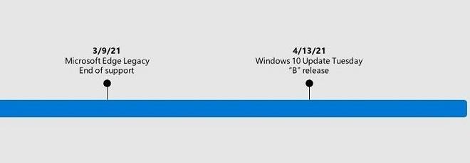 微软Edge将于4月取代Edge Legacy