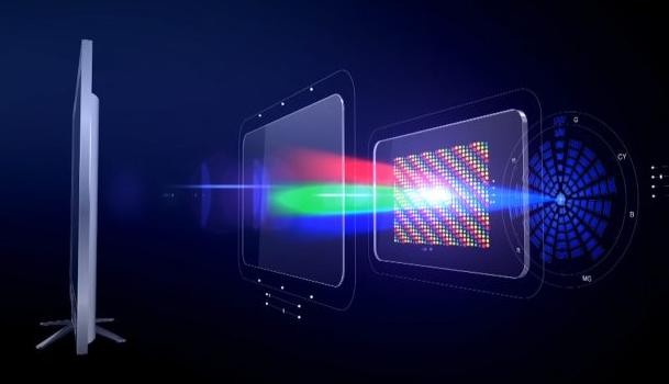 互联网信息:基于量子技术的三星OLED电视可能会在2022年推出