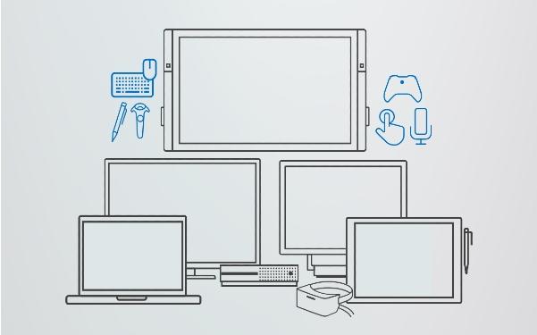 微软支持使用WinUI和Uno平台构建跨平台应用