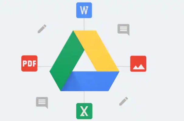 如何使用Google云端硬盘快速查找文件