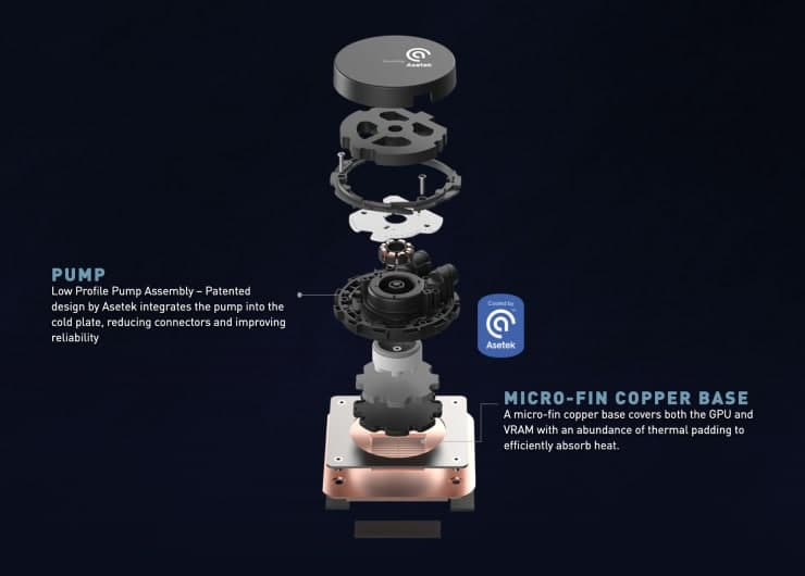 微星发布GeForce  RTX  3080 Sea  Hawk  X:AIO冷却的工厂超频RTX  3080