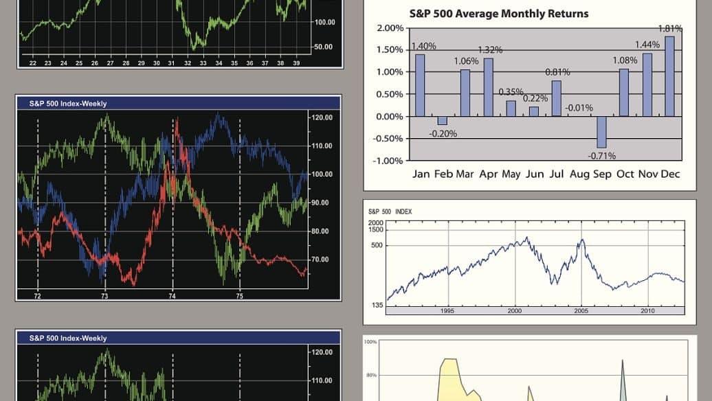 亚洲股市开盘缓慢,市场关注美国数据