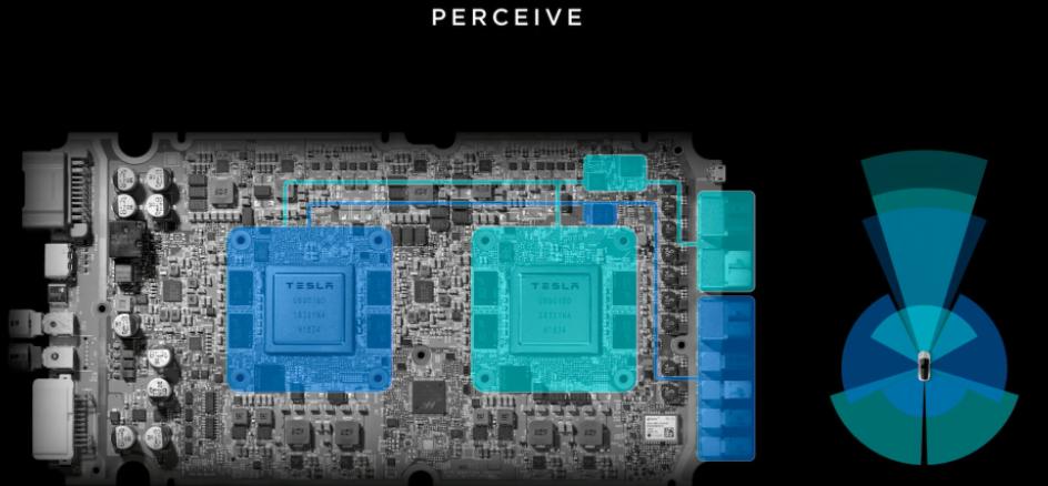 大众计划像特斯拉一样为自动驾驶汽车设计自己的计算机芯片
