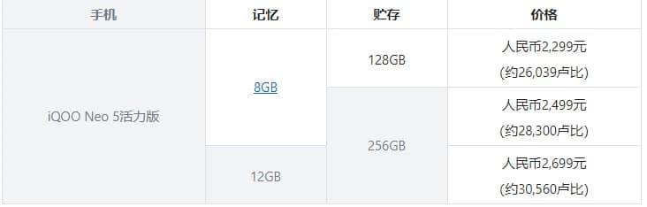 IQOO Neo 5活力和144Hz液晶屏骁龙870:价格、功能和规格