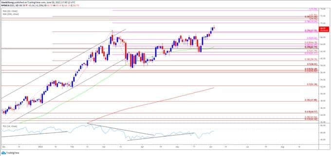 原油价格预测:3月油价突破高位,消除双顶威胁,市场前景看涨