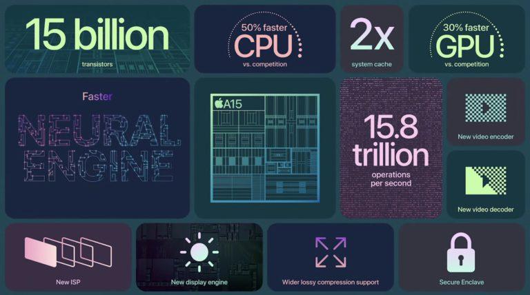苹果 A15 仿生芯片是 5nm 的强者