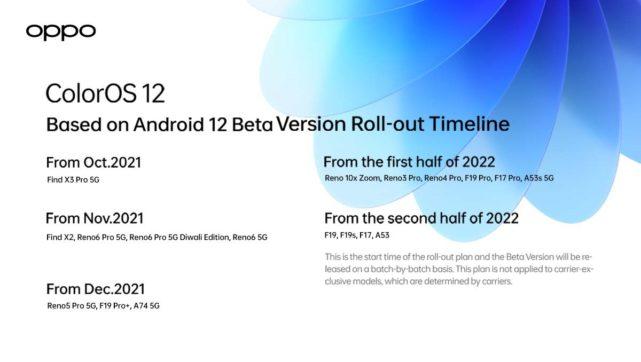 ColorOS 12 动手实践:OPPO 对 Android 12 的看法